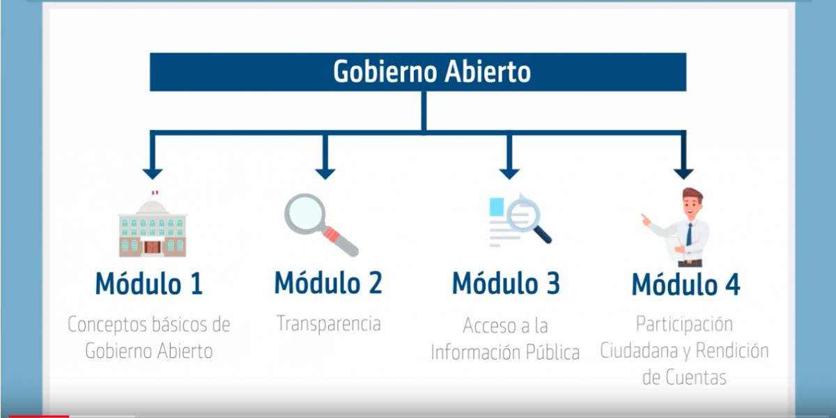 Open government intro course screenshot